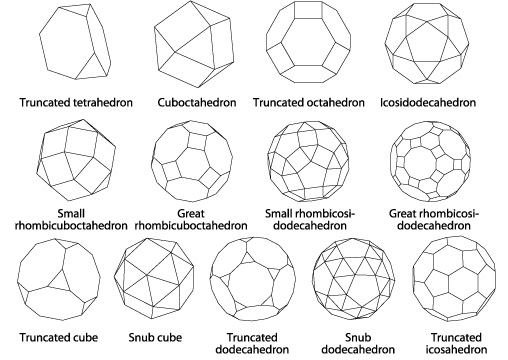 mathartfun.com About Polyhedra page